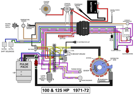 mercury outboard ignition wiring diagram mercury outboard wiring diagram ignition switch mercury mercury outboard ignition switch wiring diagram annavernon on mercury