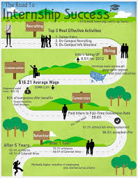 career fair this week sigma alpha agricultural sorority internship infographic career fairs