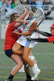 Image result for intensity images lacrosse