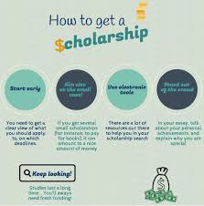 looking for a scholarship here s how to get it in steps joanna worked in higher education administration for many years at a leading research institution before becoming a full time lance writer