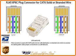 cat6 wiring diagram 568a wiring diagram Cat 6 Plug Wiring Diagram cat6 plug wiring diagram cat6 plug wiring diagram