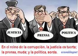 Resultado de imagen para gráficos de la corrupción en el perú