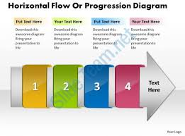 skillfully designed management presentation showing ppt horizontal    ppt horizontal flow progression network diagram powerpoint template business templates   stages slide