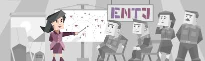 ENTJ Strengths and Weaknesses | 16Personalities