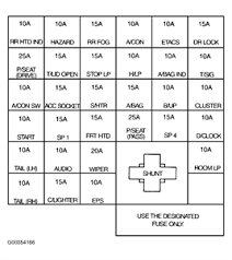 where is fuse for fog lights kia optima forums fixya it takes a 15 amp fuse heres a diagram of the fuse locations and a diagram of where the fuse box is inside the car hope this helps