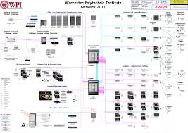 best images of wireless infrastructure diagram   cell phone    network infrastructure diagram