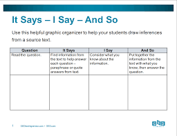 using the high impact indicators 4 skill sets to focus on in your it says i say and so graphic organizer