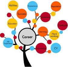 career univest print 5 1 1082107210881100107710881072 10861073109710771077