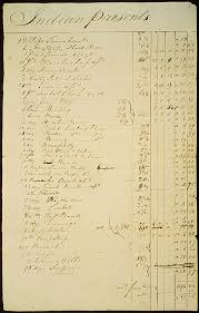 lewis clark expedition national archives list of n presents purchased by meriwether lewis