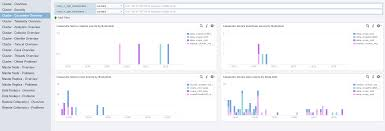 cloud management marketplace solution exchange various dashboards queries and alerts to provide better diagnostics and troubleshooting capabilities to the vrealize operations manager administrator