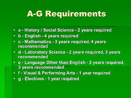 Welcome to College Information Night  A G Requirements     a