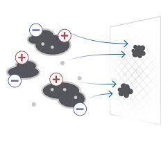 Plasma Air: Whole Building Air Purification