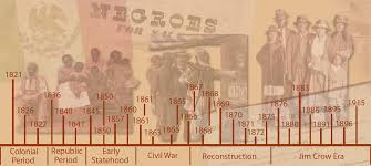 ransom williams interactive timeline of african american history in texas