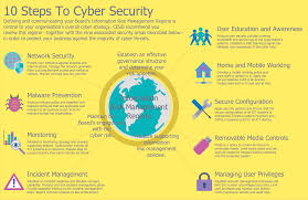 security degrees cyber security degrees