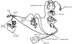 1989 ford bronco ignition wiring diagram 1989 ford eec iv tfi iv electronic engine control troubleshooting on 1989 ford bronco ignition wiring diagram