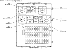 ford focus fuse box 2005 ford wiring diagrams online