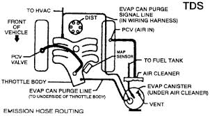 chevy engine diagrams 4 3 chevy engine valve diagram 4 auto wiring diagram schematic vacuum diagram blazer forum chevy