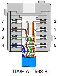 cat5e wiring diagram rj45 wiring diagram and schematic design cat5e wiring diagram rj45 wall plate car