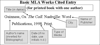 research paper      FAMU Online