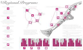 images of big architecture diagrams   diagramscollection architecture program diagrams pictures diagrams
