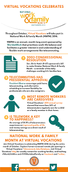 telecommuting news archives page of virtual vocations vv infographic national work and family month 2016