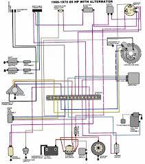 technical information Johnson 4 Stroke Trim Selonoids Wiring Diagram 1969 70_evinrude 85hp v4 wiring jpg