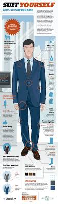 17 best images about ace the interview interview infographicbox com infographic gillette suit yourself your first big boy