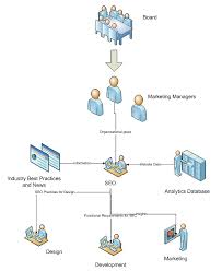 best photos of process workflow diagram   diagram workflow flow    process workflow diagram example