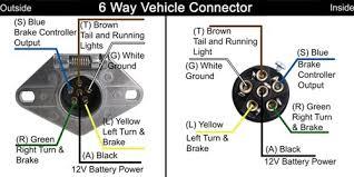 wiring diagram 7 pin trailer plug wiring diagram and schematic ford f250 7 pin trailer wiring diagram diagrams and