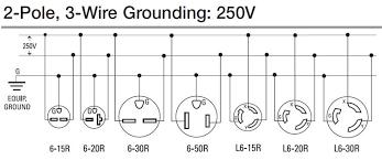 4 prong generator plug wiring diagram 4 image wiring a 220 plug diagram wiring diagram schematics baudetails on 4 prong generator plug wiring diagram