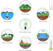 renewable energy sources group geography edss renewable energy sources