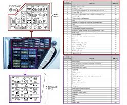 2012 jetta fuse box layout 2012 wiring diagrams