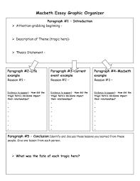 essay graphic organizer features macbeth theme essay and how to    college essay  essay graphic organizer  macbeth theme essay  how to write a great