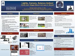 dr layne morsch department of chemistry university of lights camera science action poster final flipping organic