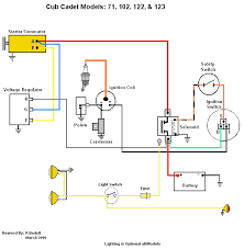 wiring diagram for a cub cadet ltx 1040 the wiring diagram cub cadet lt1050 fuse box cub wiring diagrams for car or truck
