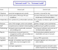 internal auditor vs external auditor internal auditors job description