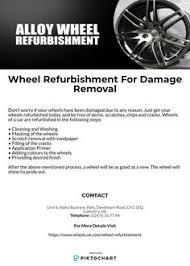 29 Best automotive images   Alloy wheel, Wheel alignment, Front ...