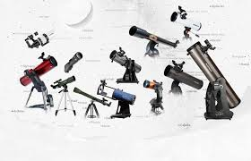 <b>Best</b> Telescopes for the Money - 2019 Reviews and Guide | Space