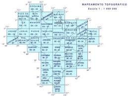 Divisão Cartográfica de Cartas do Brasil ao Milionésimo
