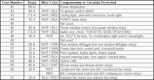 2003 honda element wiring diagram 2003 image 2003 honda element fuse box vehiclepad 2003 honda element fuse on 2003 honda element wiring diagram