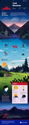 best images about literature infographics the cold mountain infographic course hero