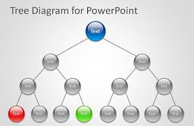 free tree diagram for powerpointtree diagram for powerpoint presentations