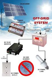 Mr. Solar® RemotePower <b>300 Watt</b> Small Remote Solar Power ...