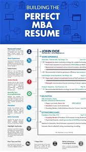 how to make resume abroad profesional resume for job how to make resume abroad resume builder work abroad and enhance your resume after doing all