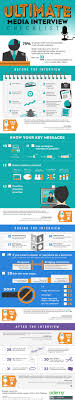 how to ace your next video interview infographic interviewarea com media interview infographic