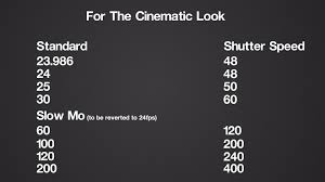 shutter speed and shutter angle explained indie tips cinematic look shutter