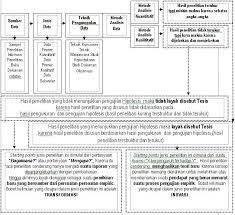 Contoh Proposal Penelitian  DAFTAR ISI SlideShare