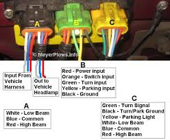 meyers plow light wiring diagram meyers snow plow light wiring meyerplows info meyer headlight changeover module information meyers plow light wiring diagram