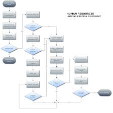 collection application process flow diagram pictures   diagramsi want to create a process flow chart whose value dynamically come