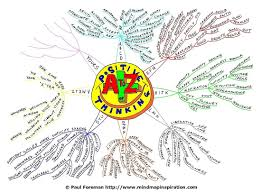 best images about mapas mentales creative 17 best images about mapas mentales creative thinking mind map art and power of now